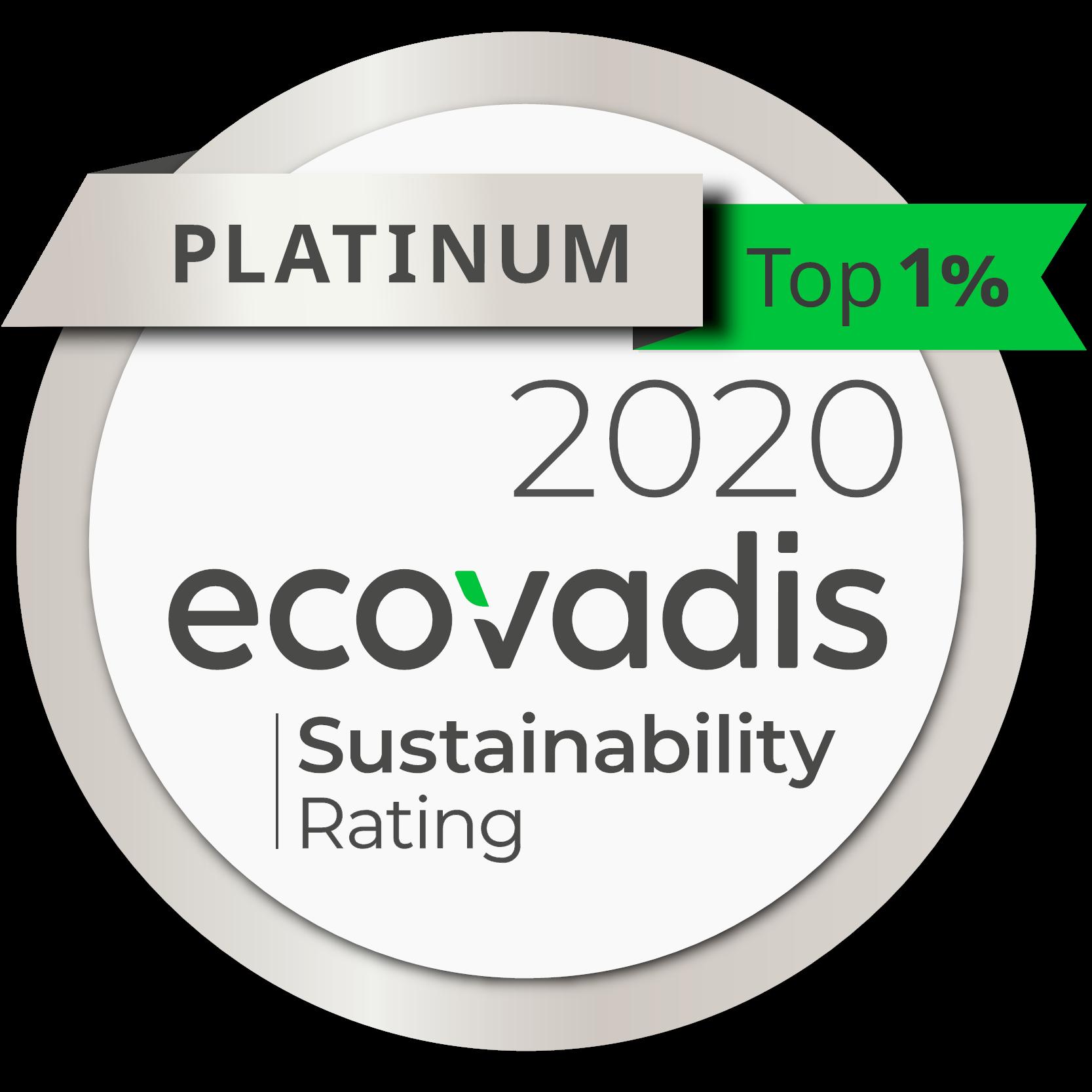 Essity zdobywa platynowy medal EcoVadis