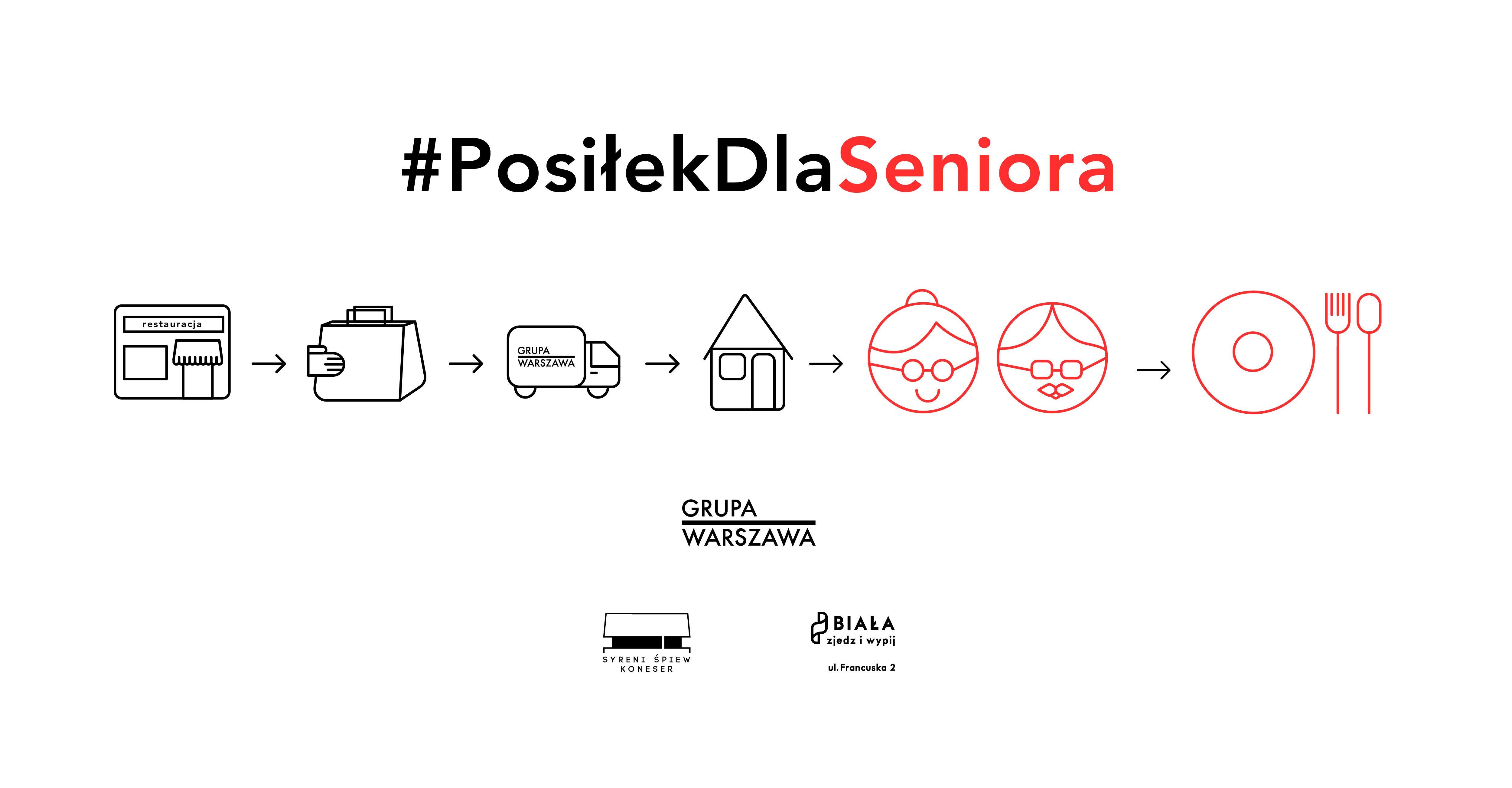 Grupa Warszawa: Akcja  #PosiłekDlaSeniora
